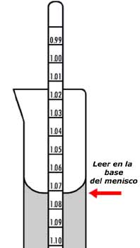 densimetro2